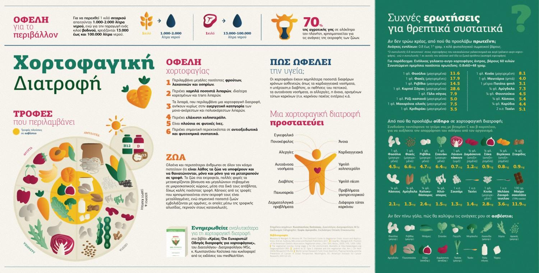 vegetarian-diet_559b95d9f0481_w1500